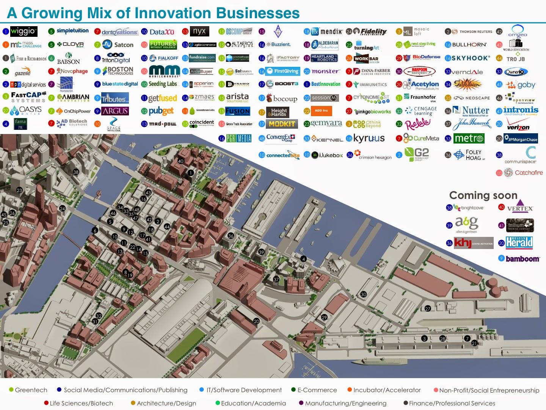 O ecossistema da inovação na vizinhança do MIT
